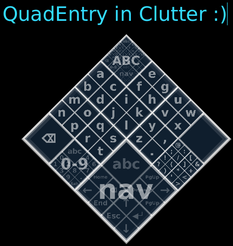 QuadEntry in Clutter